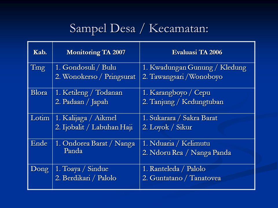 Sampel Desa / Kecamatan: Kab. Monitoring TA 2007 Evaluasi TA 2006 Tmg 1. Gondosuli / Bulu 2. Wonokerso / Pringsurat 1. Kwadungan Gunung / Kledung 2. T