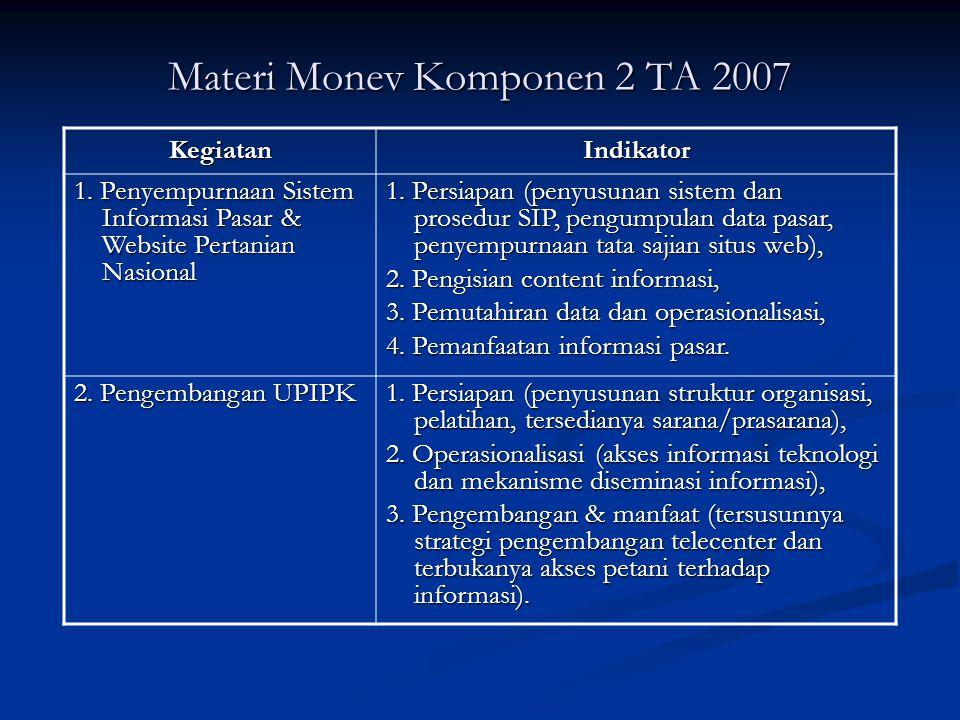 Materi Monev Komponen 2 TA 2007 KegiatanIndikator 1. Penyempurnaan Sistem Informasi Pasar & Website Pertanian Nasional 1. Persiapan (penyusunan sistem