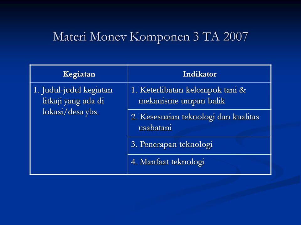 Materi Monev Komponen 3 TA 2007 KegiatanIndikator 1. Judul-judul kegiatan litkaji yang ada di lokasi/desa ybs. 1. Keterlibatan kelompok tani & mekanis