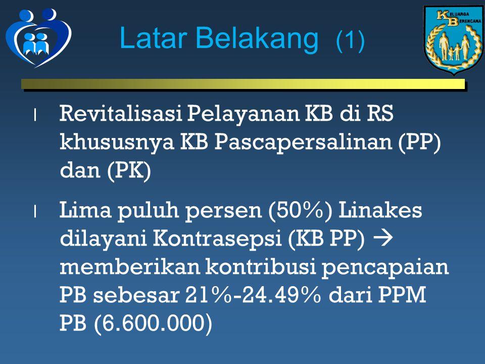 Latar Belakang (1) l Revitalisasi Pelayanan KB di RS khususnya KB Pascapersalinan (PP) dan (PK) Lima puluh persen (50%) Linakes dilayani Kontrasepsi (KB PP)  memberikan kontribusi pencapaian PB sebesar 21%-24.49% dari PPM PB (6.600.000 )