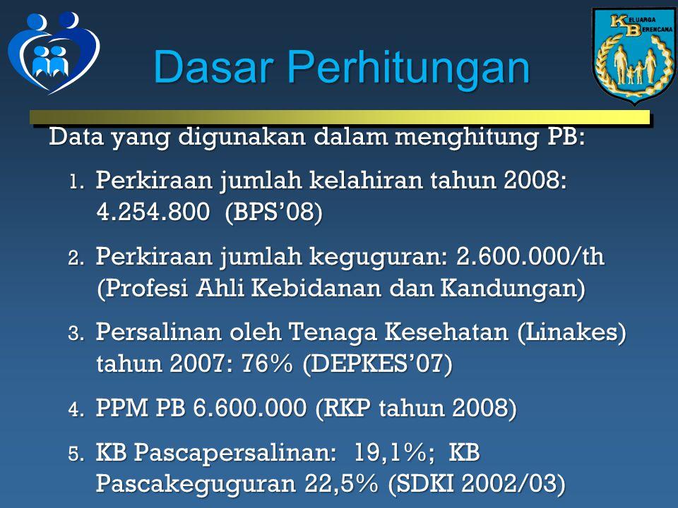Dasar Perhitungan Data yang digunakan dalam menghitung PB: 1.