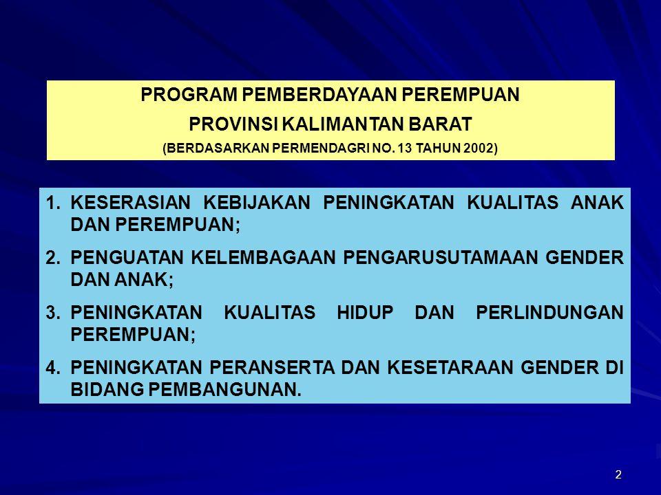 2 PROGRAM PEMBERDAYAAN PEREMPUAN PROVINSI KALIMANTAN BARAT (BERDASARKAN PERMENDAGRI NO.