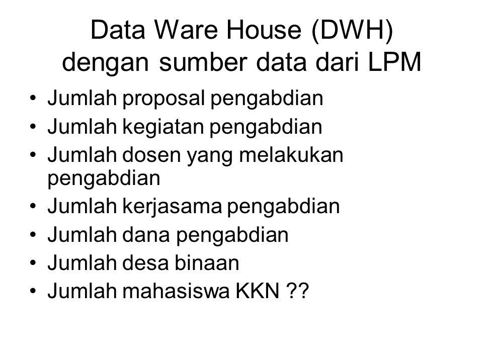 Data Ware House (DWH) dengan sumber data dari LPM Jumlah proposal pengabdian Jumlah kegiatan pengabdian Jumlah dosen yang melakukan pengabdian Jumlah