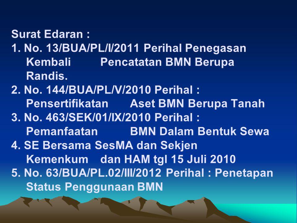 Surat Edaran : 1.No. 13/BUA/PL/I/2011 Perihal Penegasan Kembali Pencatatan BMN Berupa Randis.