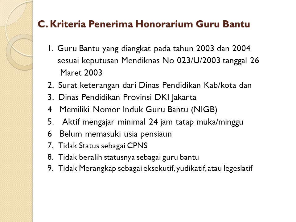C. Kriteria Penerima Honorarium Guru Bantu 1. Guru Bantu yang diangkat pada tahun 2003 dan 2004 sesuai keputusan Mendiknas No 023/U/2003 tanggal 26 Ma