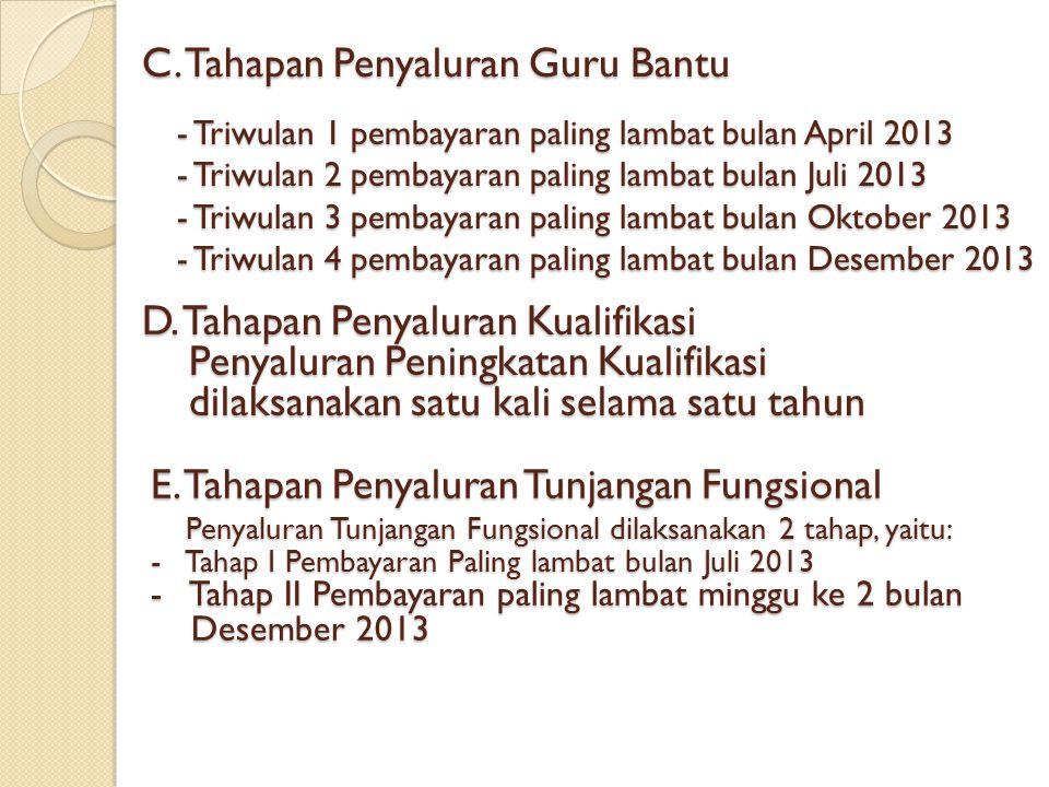 C. Tahapan Penyaluran Guru Bantu - Triwulan 1 pembayaran paling lambat bulan April 2013 - Triwulan 2 pembayaran paling lambat bulan Juli 2013 - Triwul