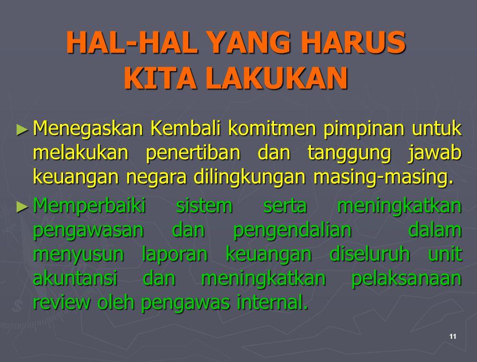 1010 3. Penatausahaan aset tetap belum tertib, antara lain ditemukan hal-hal sebagai berikut : a. Rekonsiliasi internal antara petugas SIMAK-BMN (Sist