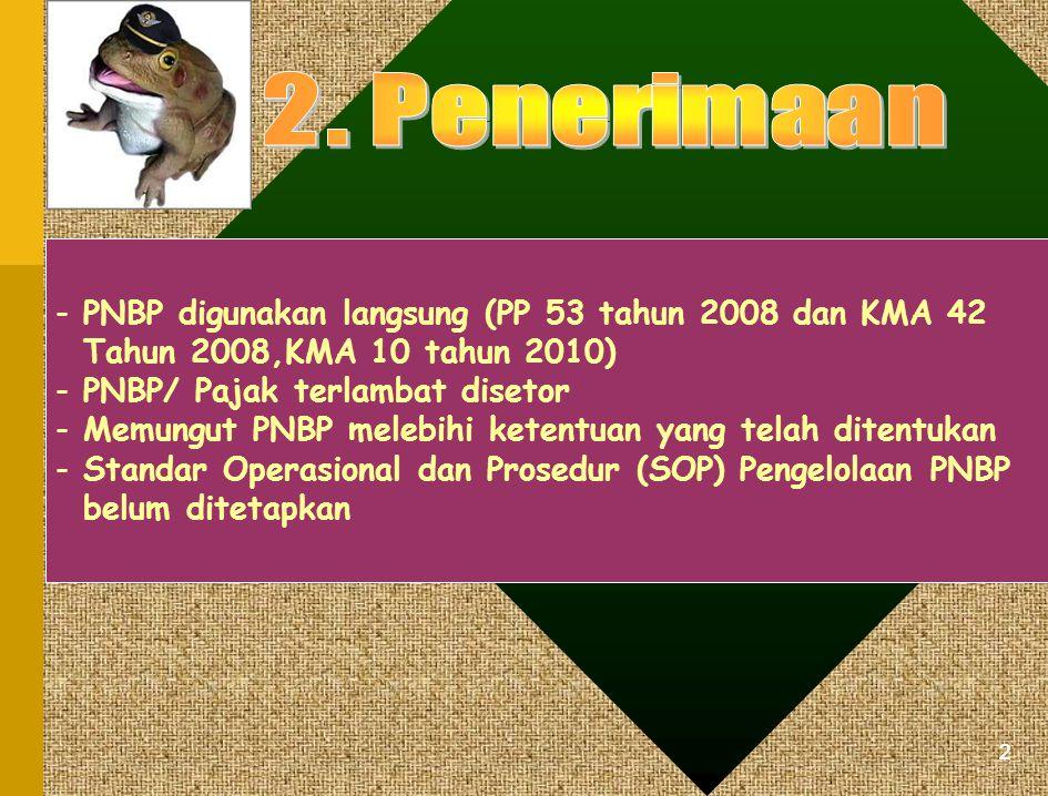 11 -Tidak tahu DIPA (pelajari RKA-KL) - Pertanggungjawaban belanja tidak lengkap/tidak ada/ Formalitas - Perjalanan Dinas Fiktif - - Seminar; raker da