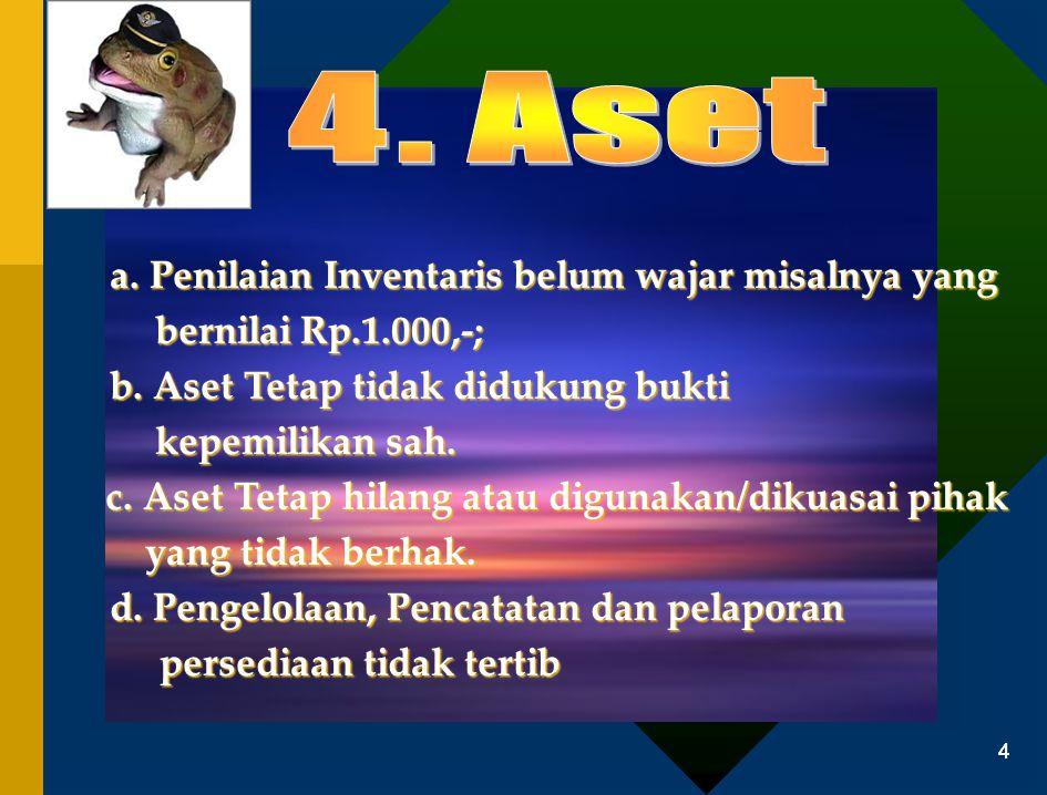 24 Pertanyaan No.3 Raja Hutan (The Lion King) menjadi tuan rumah konferensi para binatang.