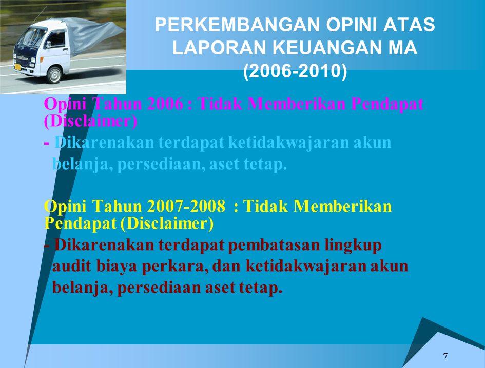 77 PERKEMBANGAN OPINI ATAS LAPORAN KEUANGAN MA (2006-2010)  Opini Tahun 2006 : Tidak Memberikan Pendapat (Disclaimer) - Dikarenakan terdapat ketidakwajaran akun belanja, persediaan, aset tetap.