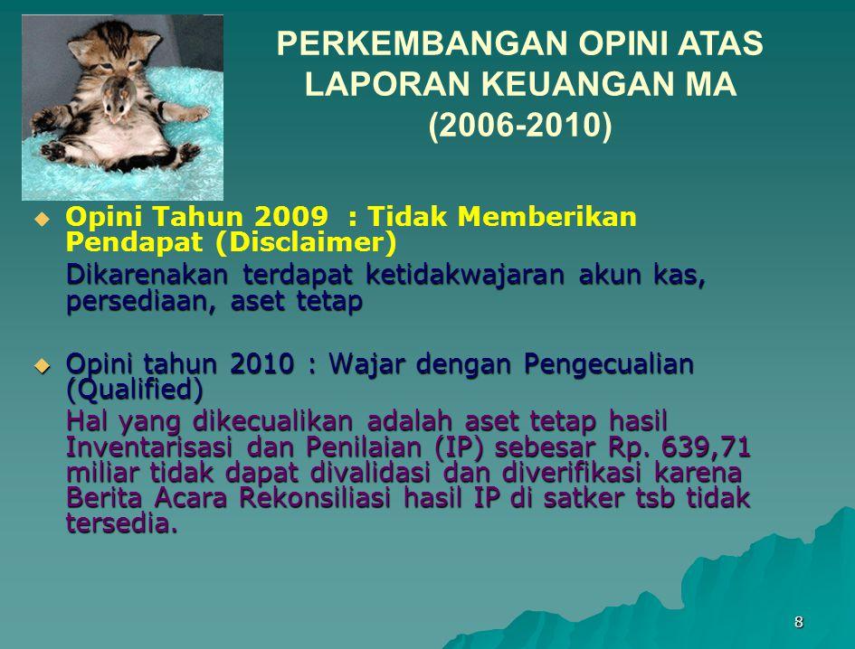 77 PERKEMBANGAN OPINI ATAS LAPORAN KEUANGAN MA (2006-2010)  Opini Tahun 2006 : Tidak Memberikan Pendapat (Disclaimer) - Dikarenakan terdapat ketidakw