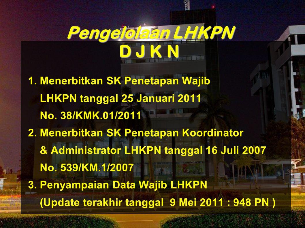 Pengelolaan LHKPN D J K N 1. Menerbitkan SK Penetapan Wajib LHKPN tanggal 25 Januari 2011 No. 38/KMK.01/2011 2. Menerbitkan SK Penetapan Koordinator &