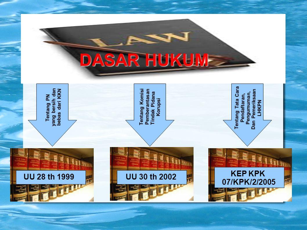 DASAR HUKUM UU 28 th 1999 KEP KPK 07/KPK/2/2005 UU 30 th 2002 Tentang PN yang bersih dan bebas dari KKN Tentang Tata Cara Pendaftaran, Pengumuman, Dan