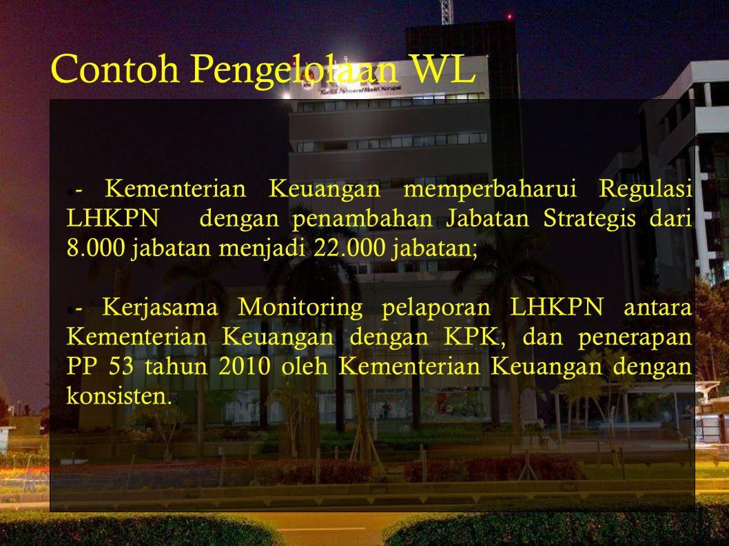 Contoh Pengelolaan WL - Kementerian Keuangan memperbaharui Regulasi LHKPN dengan penambahan Jabatan Strategis dari 8.000 jabatan menjadi 22.000 jabata