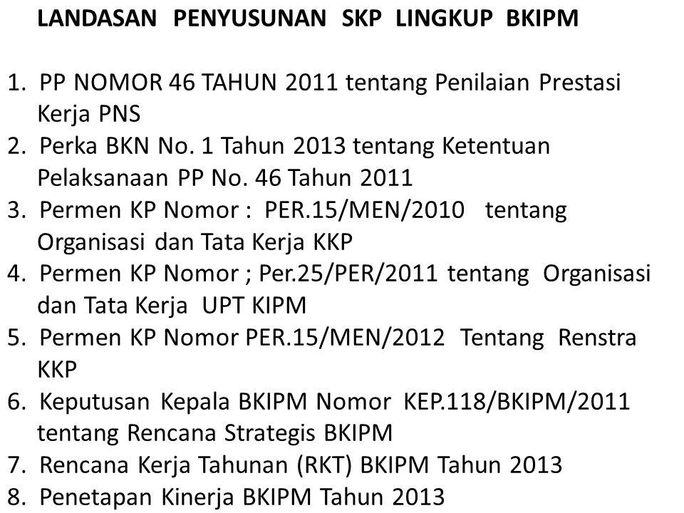LANDASAN PENYUSUNAN SKP LINGKUP BKIPM 1. PP NOMOR 46 TAHUN 2011 tentang Penilaian Prestasi Kerja PNS 2. Perka BKN No. 1 Tahun 2013 tentang Ketentuan P