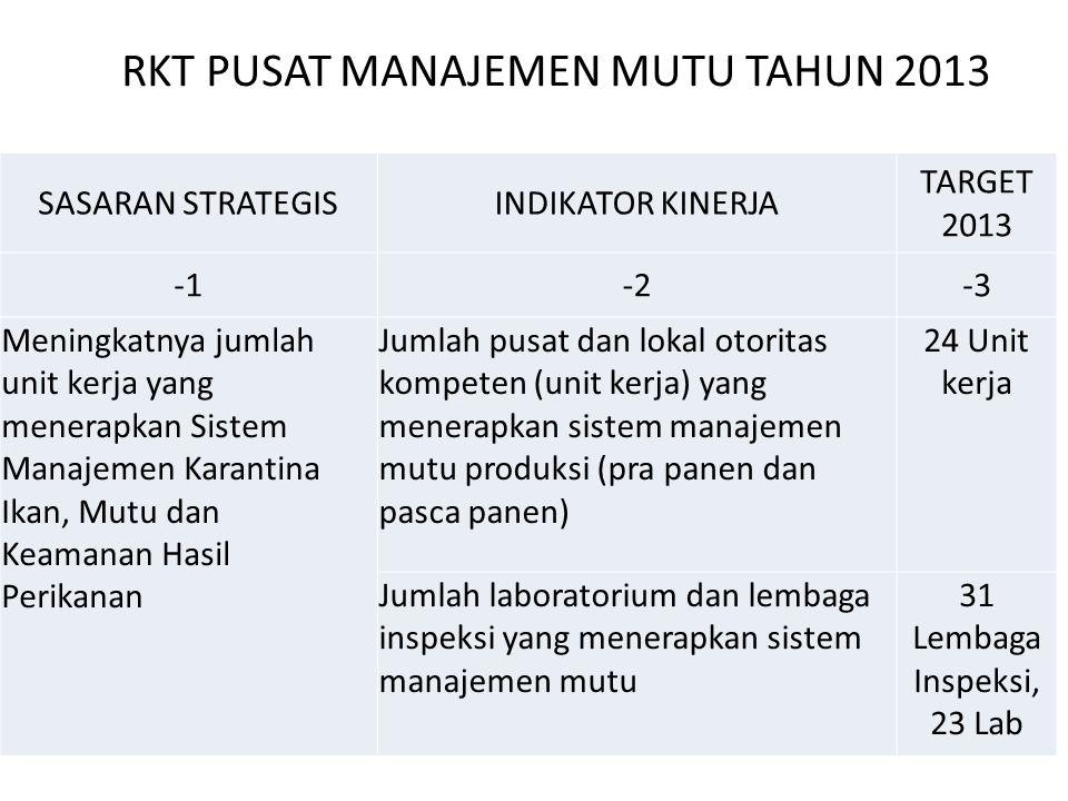SASARAN STRATEGISINDIKATOR KINERJA TARGET 2013 -2-3 Meningkatnya jumlah unit kerja yang menerapkan Sistem Manajemen Karantina Ikan, Mutu dan Keamanan