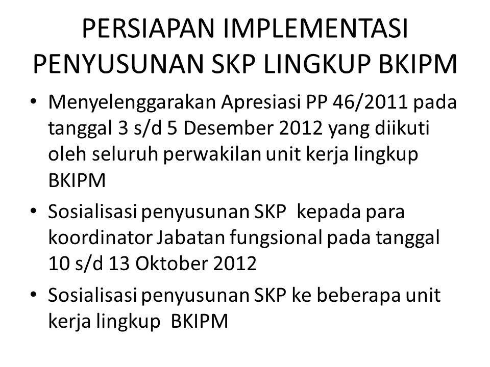 PERSIAPAN IMPLEMENTASI PENYUSUNAN SKP LINGKUP BKIPM Menyelenggarakan Apresiasi PP 46/2011 pada tanggal 3 s/d 5 Desember 2012 yang diikuti oleh seluruh