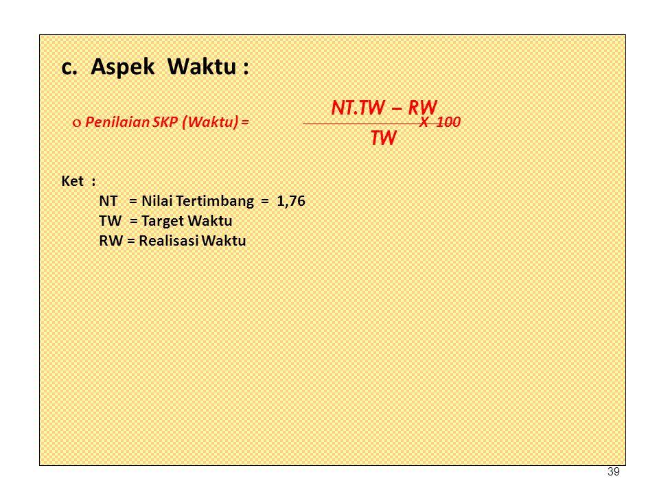 39 c. Aspek Waktu :  Penilaian SKP (Waktu) = X 100 Ket : NT = Nilai Tertimbang = 1,76 TW = Target Waktu RW = Realisasi Waktu NT.TW – RW TW