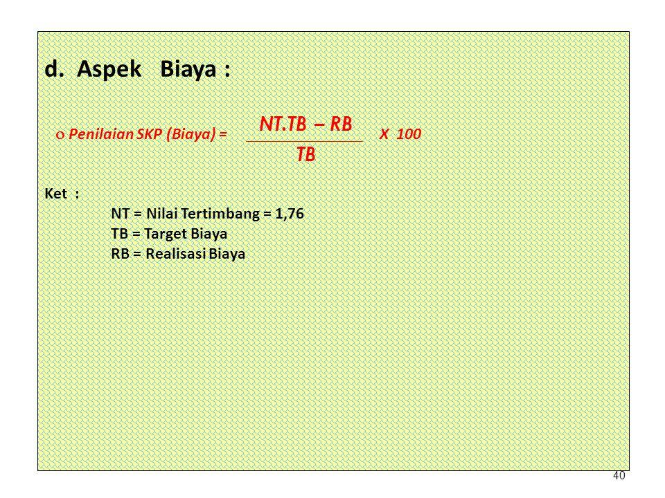 40 d. Aspek Biaya :  Penilaian SKP (Biaya) = X 100 Ket : NT = Nilai Tertimbang = 1,76 TB = Target Biaya RB = Realisasi Biaya NT.TB – RB TB
