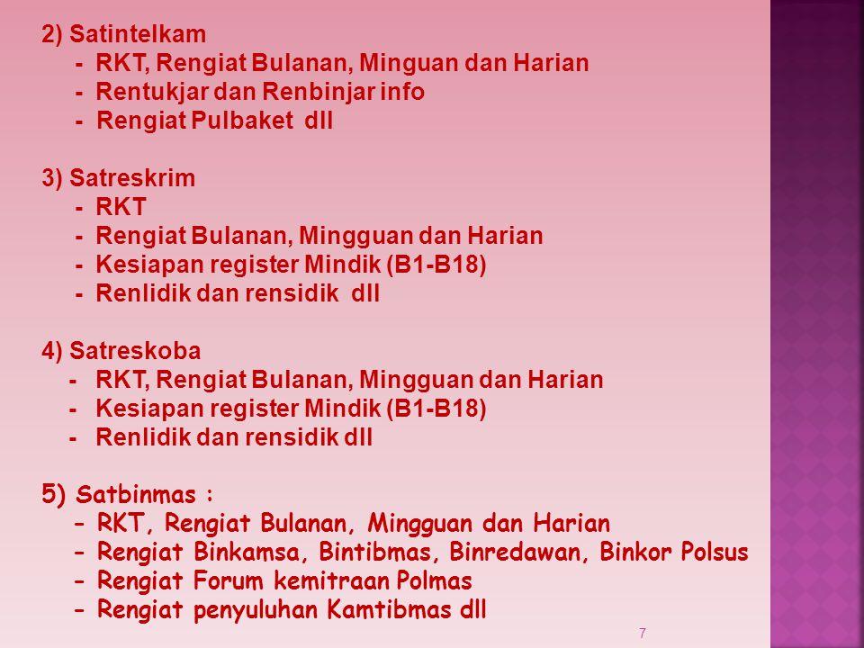 7 2) Satintelkam - RKT, Rengiat Bulanan, Minguan dan Harian - Rentukjar dan Renbinjar info - Rengiat Pulbaket dll 3) Satreskrim - RKT -Rengiat Bulanan, Mingguan dan Harian - Kesiapan register Mindik (B1-B18) - Renlidik dan rensidik dll 4) Satreskoba - RKT, Rengiat Bulanan, Mingguan dan Harian - Kesiapan register Mindik (B1-B18) - Renlidik dan rensidik dll 5) Satbinmas : - RKT, Rengiat Bulanan, Mingguan dan Harian - Rengiat Binkamsa, Bintibmas, Binredawan, Binkor Polsus - Rengiat Forum kemitraan Polmas - Rengiat penyuluhan Kamtibmas dll