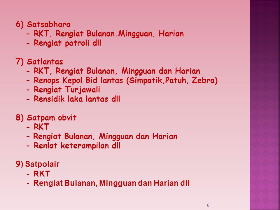 7 2) Satintelkam - RKT, Rengiat Bulanan, Minguan dan Harian - Rentukjar dan Renbinjar info - Rengiat Pulbaket dll 3) Satreskrim - RKT -Rengiat Bulanan