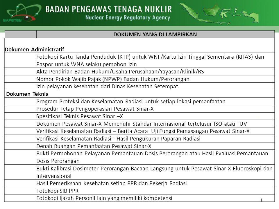 DOKUMEN YANG DI LAMPIRKAN Dokumen Administratif Fotokopi Kartu Tanda Penduduk (KTP) untuk WNI /Kartu Izin Tinggal Sementara (KITAS) dan Paspor untuk W