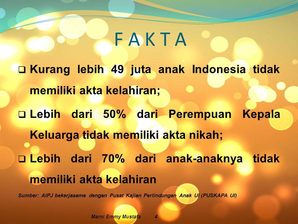 F A K T A  Kurang lebih 49 juta anak Indonesia tidak memiliki akta kelahiran;  Lebih dari 50% dari Perempuan Kepala Keluarga tidak memiliki akta nik