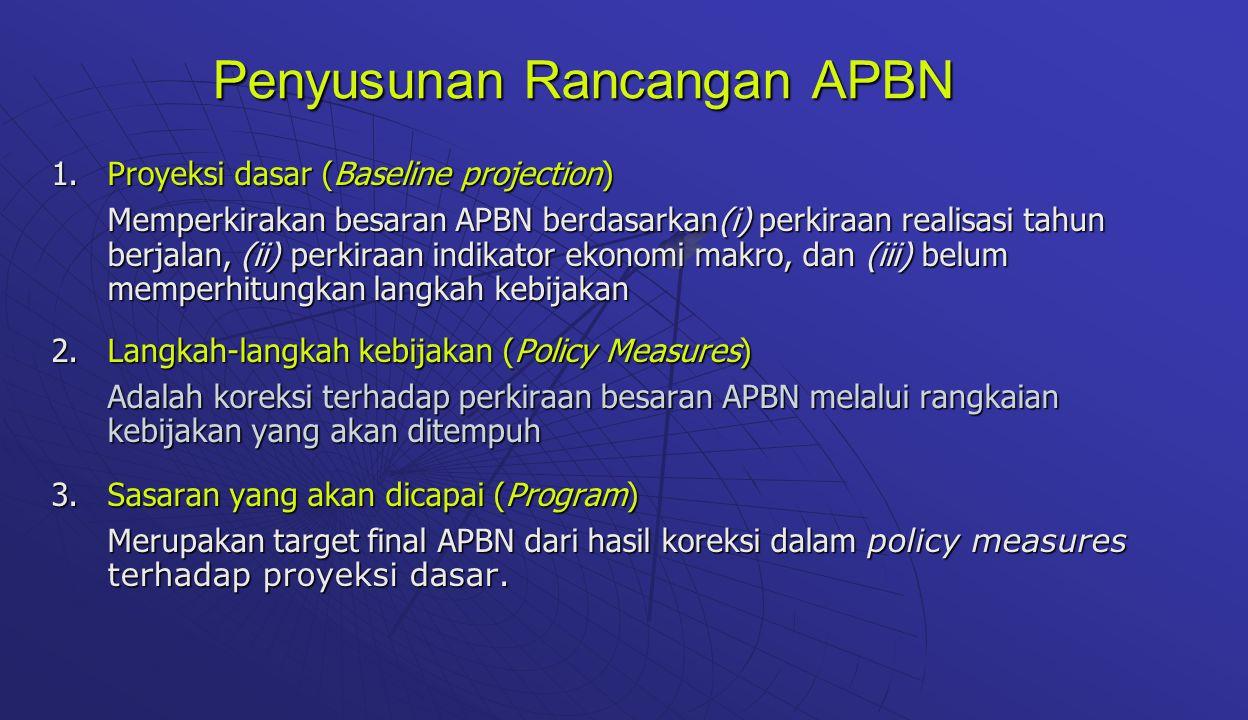 Penyusunan Rancangan APBN 1.Proyeksi dasar (Baseline projection) Memperkirakan besaran APBN berdasarkan(i) perkiraan realisasi tahun berjalan, (ii) pe