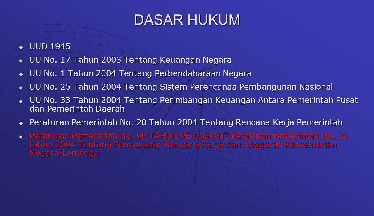 DASAR HUKUM  UUD 1945  UU No. 17 Tahun 2003 Tentang Keuangan Negara  UU No. 1 Tahun 2004 Tentang Perbendaharaan Negara  UU No. 25 Tahun 2004 Tenta
