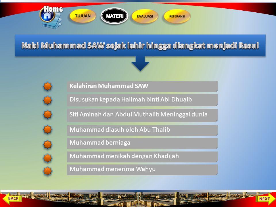 Muhamad Sebelum menjadi Rasul 1 Dakwah di Mekkah 2 Dakwah di Madinah 3