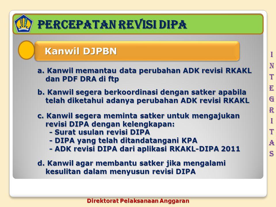 PERCEPATAN REVISI DIPA Kanwil DJPBN Kanwil DJPBN a. Kanwil memantau data perubahan ADK revisi RKAKL dan PDF DRA di ftp b. Kanwil segera berkoordinasi