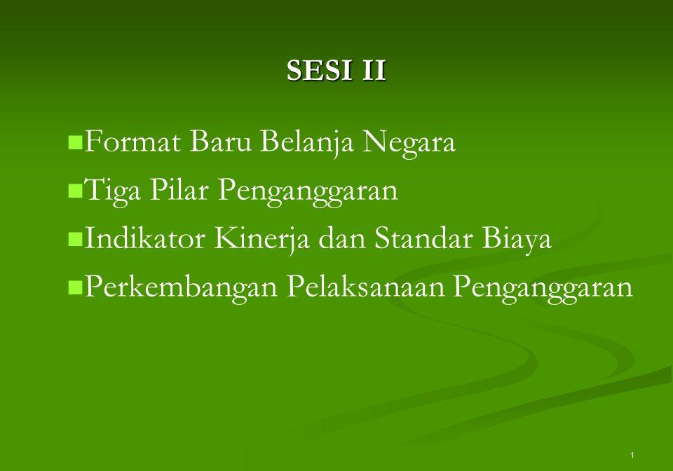 i.Anggaran Responsif Gender 1.