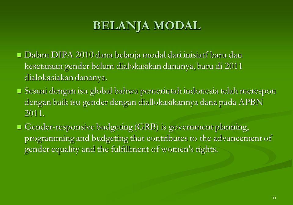 BELANJA MODAL Dalam DIPA 2010 dana belanja modal dari inisiatf baru dan kesetaraan gender belum dialokasikan dananya, baru di 2011 dialokasiakan danan