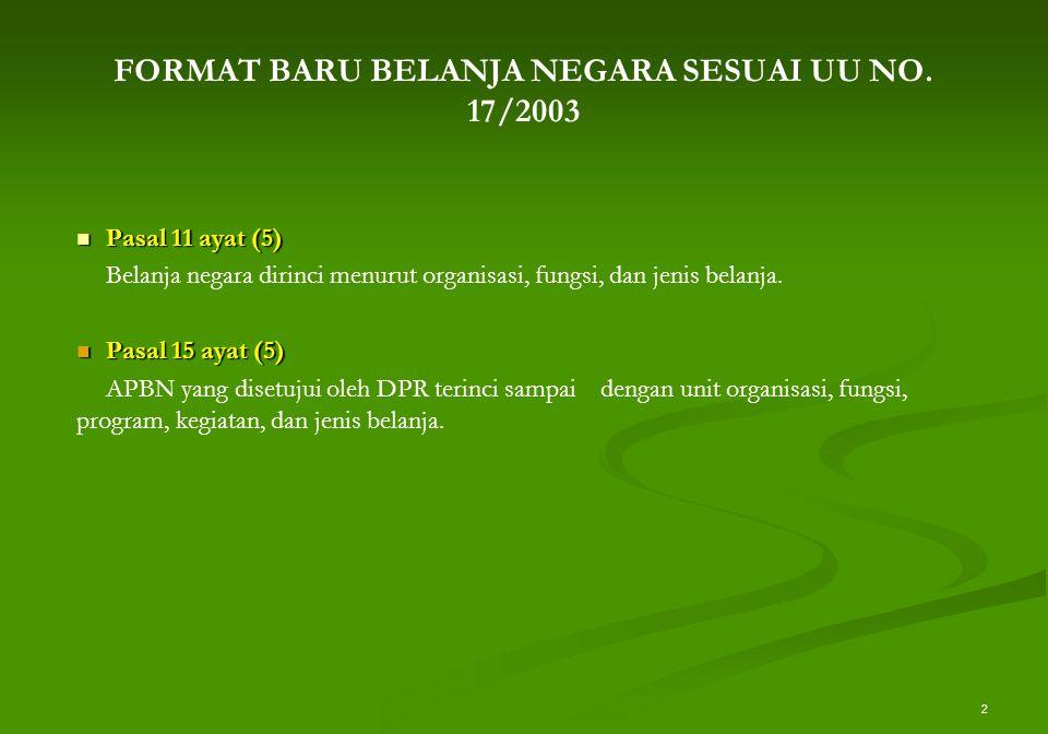 Pagu Indikatif TA 2012 disusun berdasarkan Prakiraan Maju TA 2012 yang telah disusun pada APBN TA 2011.