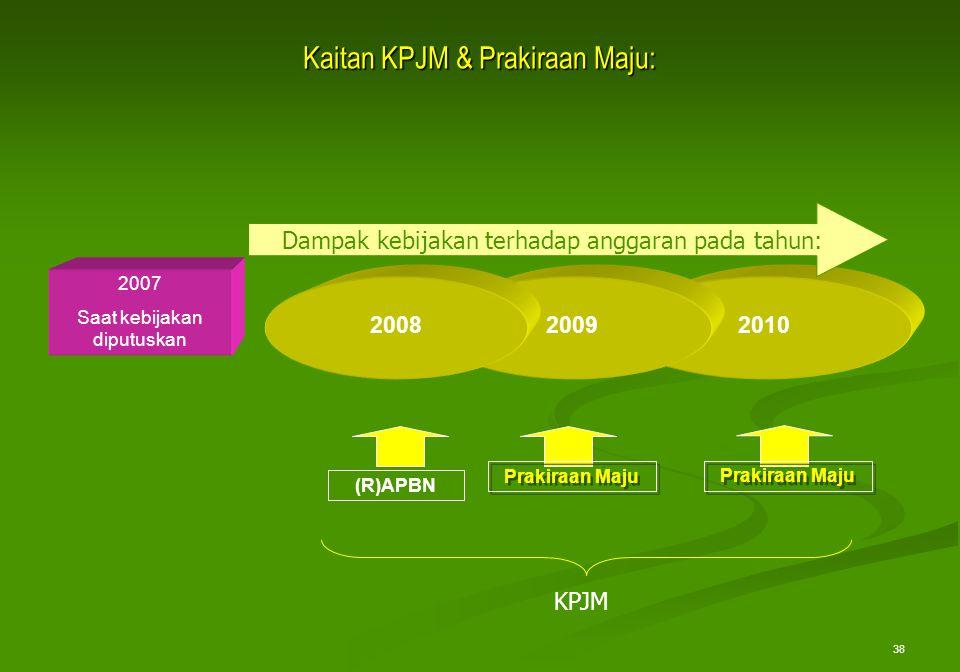 38 Kaitan KPJM & Prakiraan Maju: 20102009 2008 2007 Saat kebijakan diputuskan (R)APBN Prakiraan Maju Dampak kebijakan terhadap anggaran pada tahun: KP