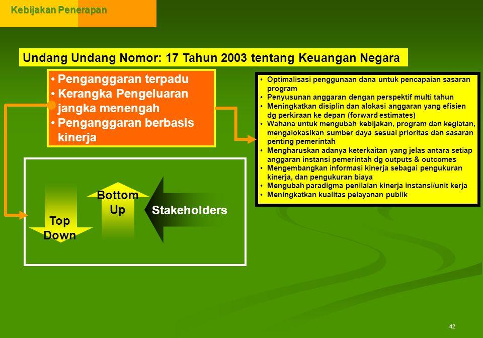 42 Undang Undang Nomor: 17 Tahun 2003 tentang Keuangan Negara Penganggaran terpadu Kerangka Pengeluaran jangka menengah Penganggaran berbasis kinerja