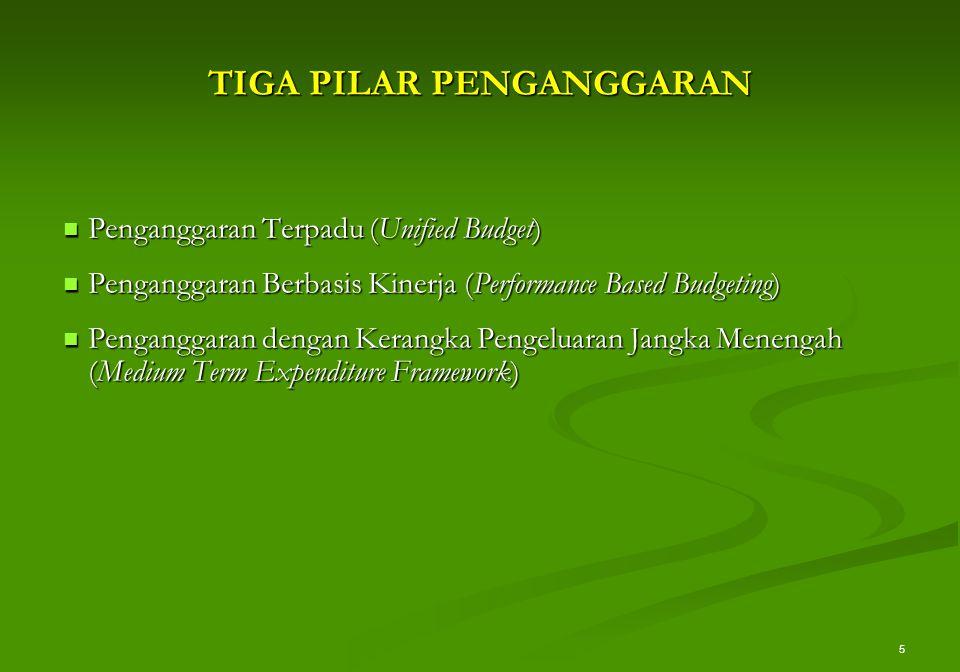 5 TIGA PILAR PENGANGGARAN Penganggaran Terpadu (Unified Budget) Penganggaran Terpadu (Unified Budget) Penganggaran Berbasis Kinerja (Performance Based