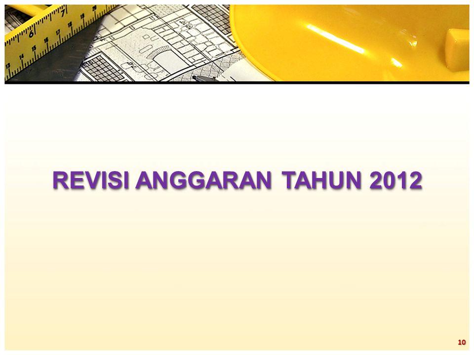 10 REVISI ANGGARAN TAHUN 2012