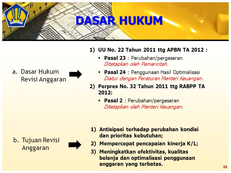 13 a.Dasar Hukum Revisi Anggaran b.Tujuan Revisi Anggaran 1)UU No. 22 Tahun 2011 ttg APBN TA 2012 :  Pasal 23 : Perubahan/pergeseran Ditetapkan oleh