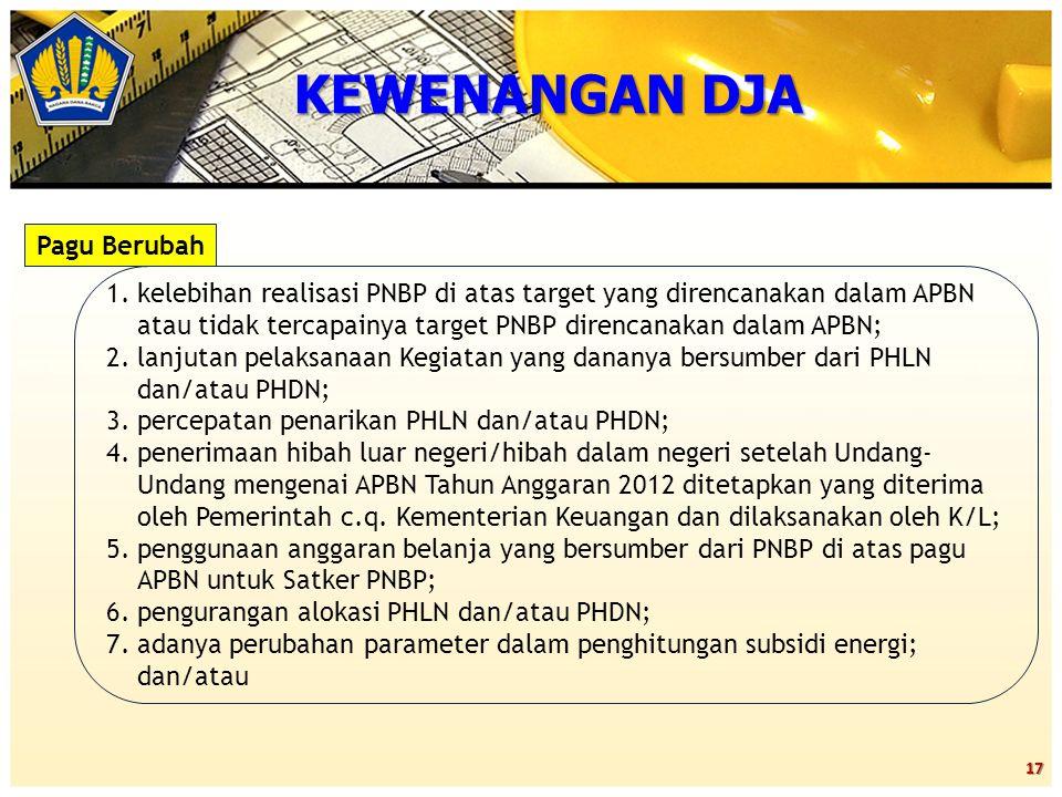 17 1.kelebihan realisasi PNBP di atas target yang direncanakan dalam APBN atau tidak tercapainya target PNBP direncanakan dalam APBN; 2.lanjutan pelak