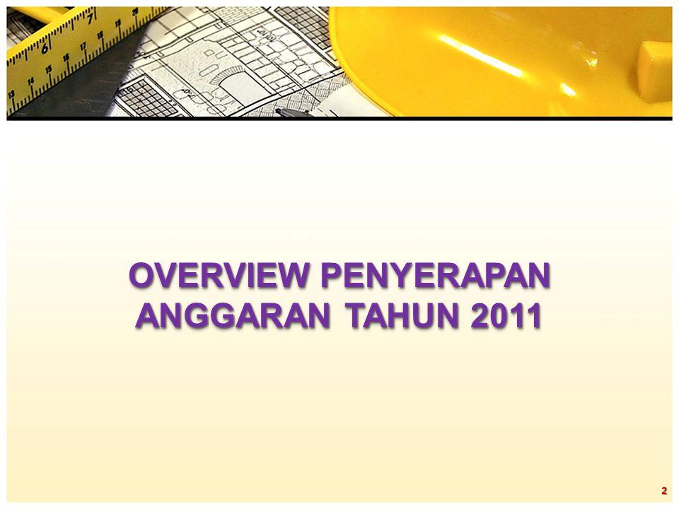 2 OVERVIEW PENYERAPAN ANGGARAN TAHUN 2011