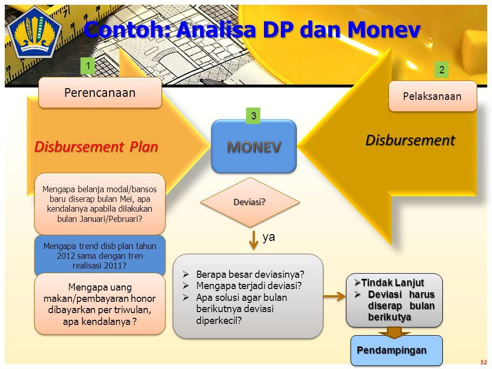 Contoh: Analisa DP dan Monev Disbursement Plan DisbursementDisbursement Mengapa belanja modal/bansos baru diserap bulan Mei, apa kendalanya apabila di