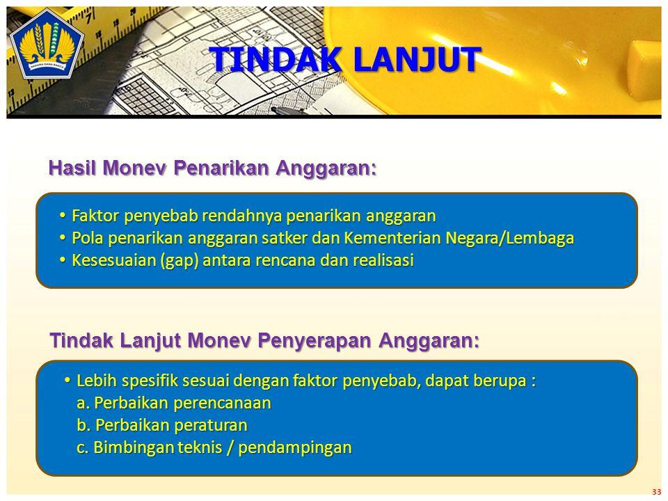 Hasil Monev Penarikan Anggaran: Lebih spesifik sesuai dengan faktor penyebab, dapat berupa : Lebih spesifik sesuai dengan faktor penyebab, dapat berup