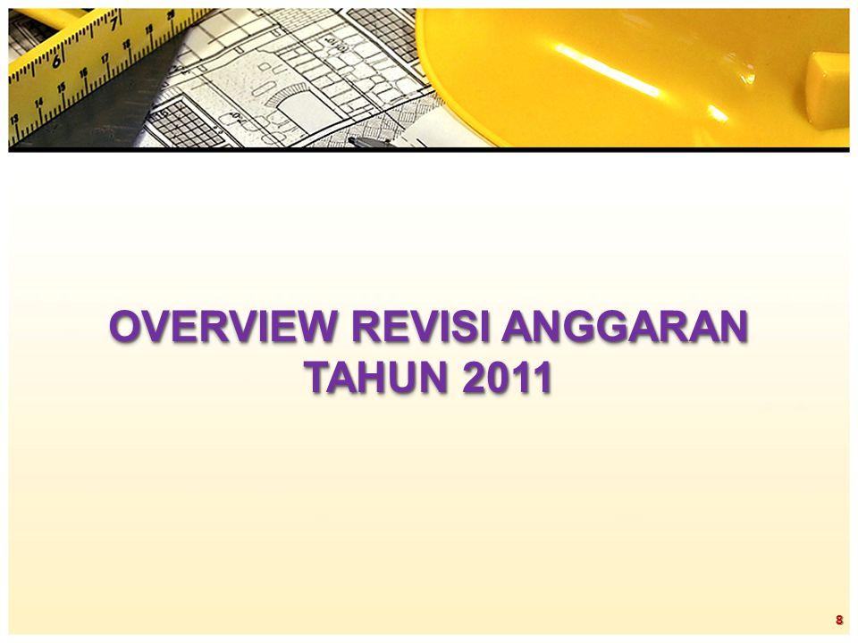 8 OVERVIEW REVISI ANGGARAN TAHUN 2011