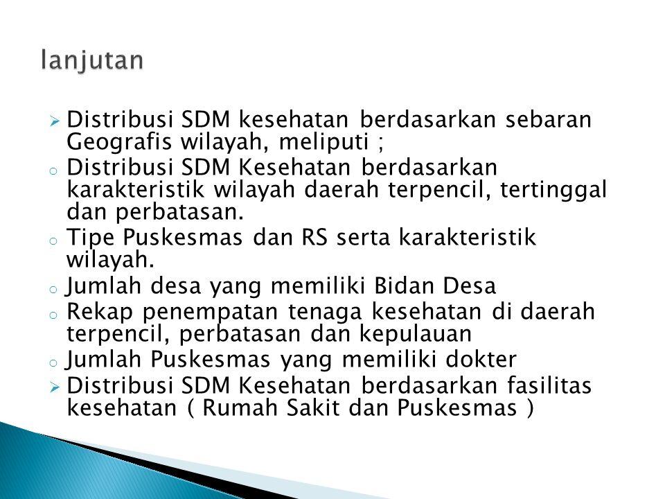 1.Data kegiatan pelatihan bagi SDM Kesehatan yang dilaksanakan 2.