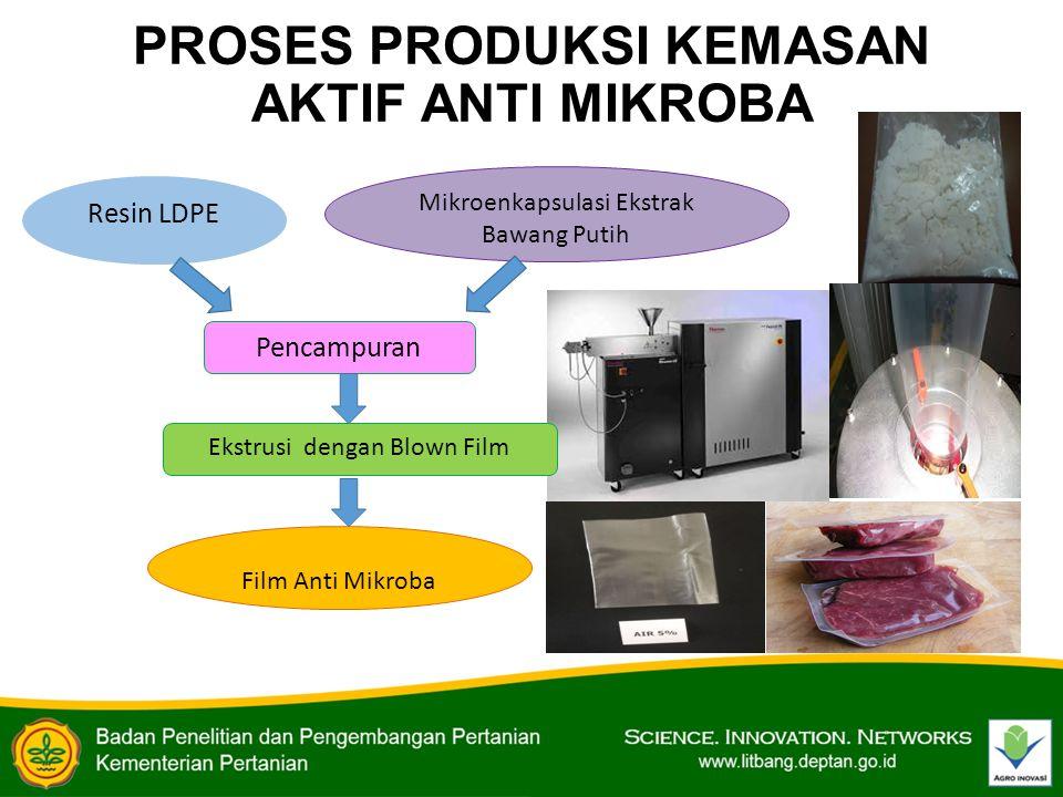 PROSES PRODUKSI KEMASAN AKTIF ANTI MIKROBA Resin LDPE Mikroenkapsulasi Ekstrak Bawang Putih Pencampuran Ekstrusi dengan Blown Film Film Anti Mikroba