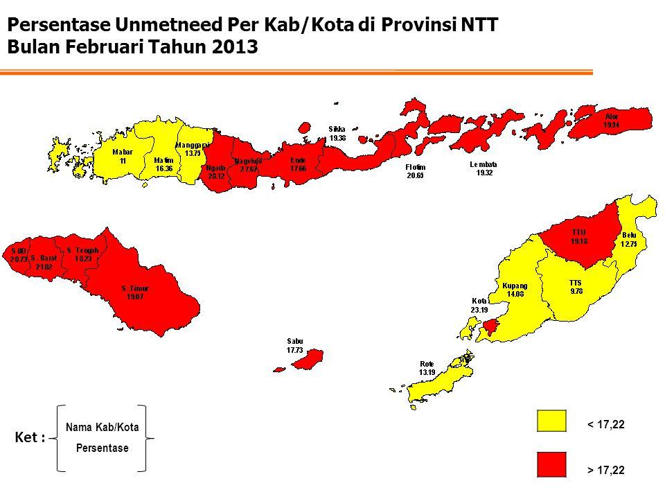 Persentase Unmetneed Per Kab/Kota di Provinsi NTT Bulan Februari Tahun 2013 Nama Kab/Kota Persentase Ket : < 17,22 > 17,22
