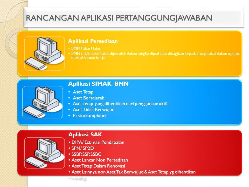 Aplikasi Persediaan BMN Pakai Habis BMN tidak pakai habis diperoleh dalam rangka dijual atau dibagikan kepada masyarakat dalam operasi normal satuan k