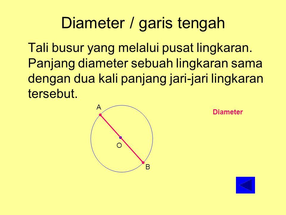 JARI-JARI LINGKARAN Ruas garis yang menghubungkan pusat lingkaran ke sebarang titik pada lingkaran O B Jari-Jari Lingkaran