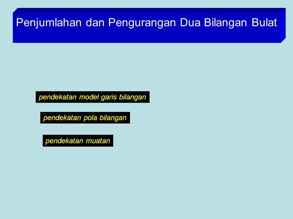 By Adi Wijaya 2  3 = 11 Hitung 2  3 Hitung 2 + (  3)